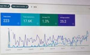 מדדים של כלי של גוגל - תמונה להמחשה